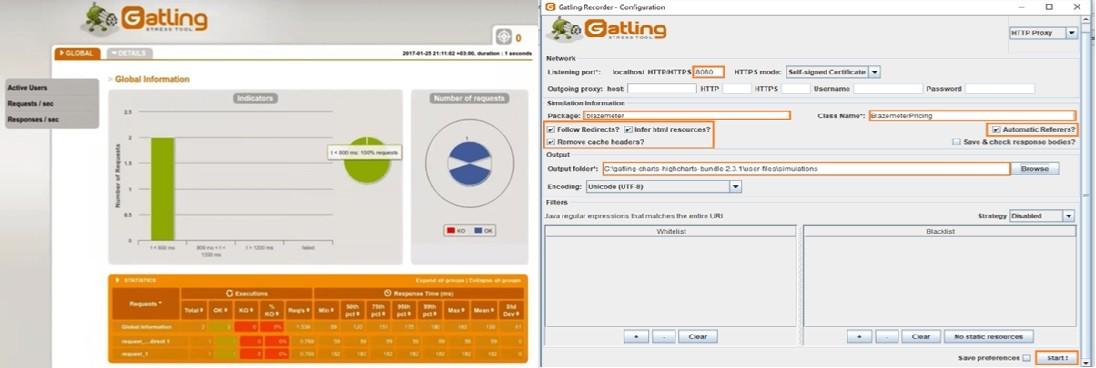 Power Full Load Testing Tool : Gatling – QAutomation