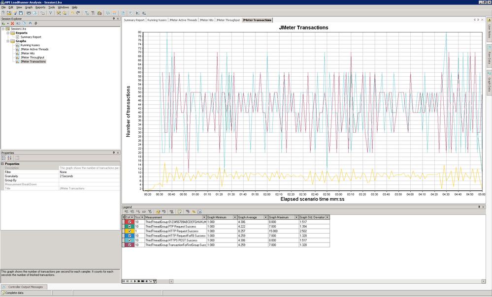 How to run JMeter test in Load Runner / Performance Center