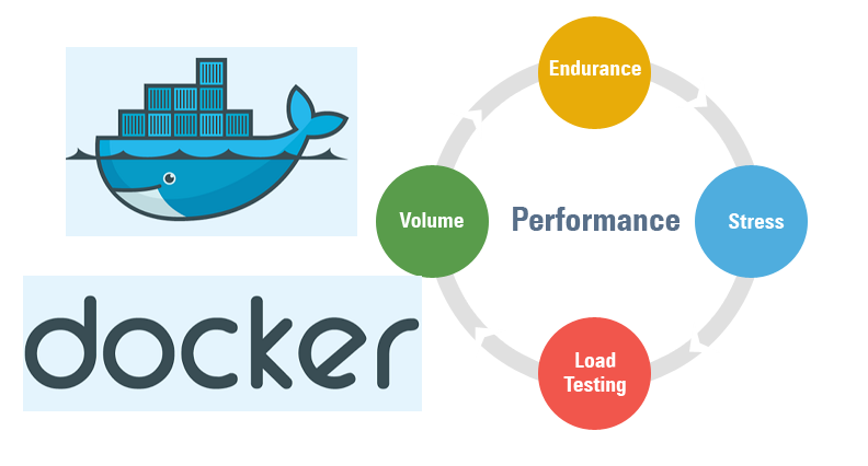 Top Docker Images for Performance Testers – QAutomation