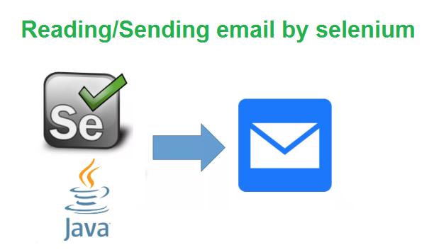 Reading/Sending email by Selenium – QAutomation